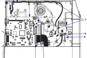 Cách thay thế cáp đầu in ZM400 ZM600